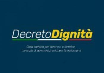 Decreto Dignità: cosa cambia per il tempo determinato.
